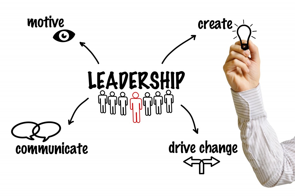 leadership and social change The social change model of leadership development about the model: o work began on this model in 1994 o this model continues to be.