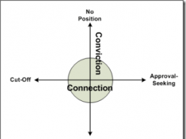 Connection and Conviction