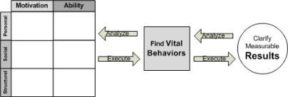 InfluencerModel