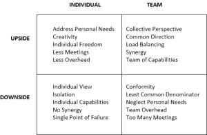Polarity Framework